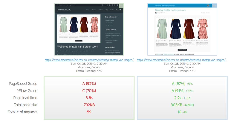 Screenshot Gmetrix AMP vergelijking