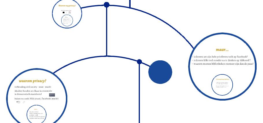 Screenshot presentatie Privacy en Bibliotheken: Zoeken naar balans